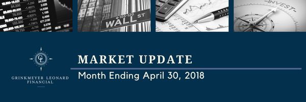 Market Update Month Ending April 30, 2018