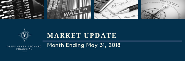 Market Update Month Ending May 31, 2018 email header