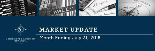 Market Update for Month Ending July 31 email header